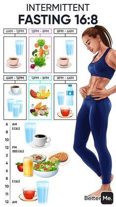 Weight Loss Meals, Weight Loss Program, Weight Loss Diet Plan, Weight Gain, Fat Loss Diet, Fat Burning Diet, Diet Program, Diet And Nutrition, Omad Diet