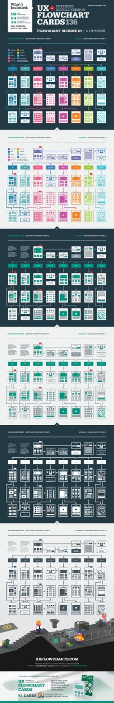 UX Flowchart Cards | AI Version by UX Flowcharts on Creative Market