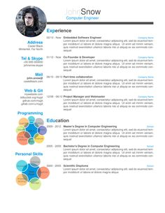 Latex Resume Template Phd CV Or