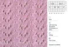 Knitting Stiches, Knitting Charts, Lace Knitting, Crochet Yarn, Knitting Patterns Free, Free Pattern, Lace Patterns, Stitch Patterns, Crochet Patterns