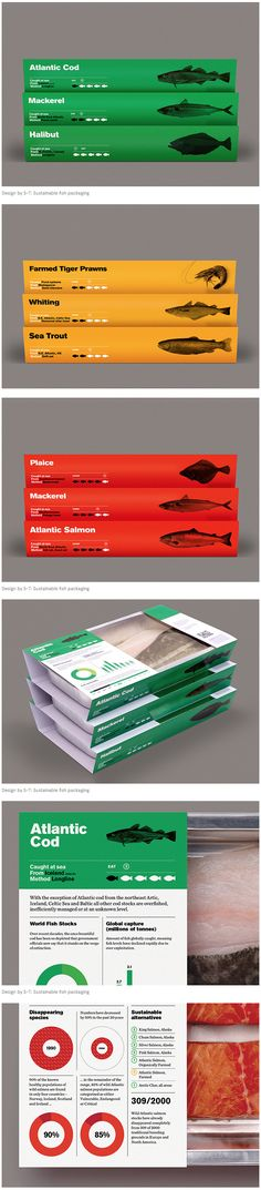 Design by S-T: Sustainable fish packaging http://www.itsnicethat.com/articles/design-by-st-fish-packaging