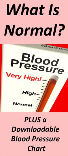What is normal blood pressure plus a downloadable blood pressure chart http://goodfoodeating.com