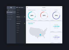 Analytics App Dashboard by Robin Kylander