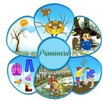Jaro Preschool Activities, Activities For Kids, Weather For Kids, Weather Calendar, Teaching Weather, Birthday Charts, Student Information, Teacher Supplies, School Lessons