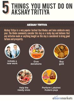 """This pin gives you a brief idea on """"Akshay Tritiya: an auspicious day to buy gold"""" Check out the complete wrte up at- http://www.elearnmarkets.com/blog/akshaya-tritiya/"""