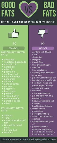 Good Fats vs Bad Fats How do we know what is and isn't healthy when it comes to fats? How do we compare good fats vs bad fats? What are healthy fats? What are good fats? What are bad fats? Do you have a list of good fats? Do you have a list of bad… Foods To Lower Cholesterol, Lowering Cholesterol Recipes, Lower Cholesterol Naturally, Sport Nutrition, Healthy Nutrition, Diet And Nutrition, Nutrition Chart, Nutrition And Dietetics, Diet Tips