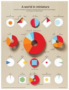 Infographic - Infographic Design - this infographic used interesting shapes for the pie chart and information. Infographic Design : – Picture : – Description this infographic used interesting shapes for the pie chart and information. Infographic Examples, Chart Infographic, Keynote Design, Web Design, Chart Design, Design Poster, Information Graphics, Design Graphique, Grafik Design