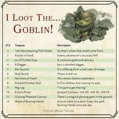 Kobold Dungeons And Dragons Dungeons And Dragons Memes, Dungeons And Dragons Homebrew, Goblin, Dragon Age, Lost Mines Of Phandelver, Dnd Table, Dnd Stats, Rpg Map, Pen & Paper