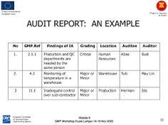 Image Result For Audit Report Sample  Audit