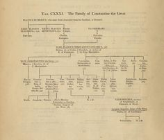 Emperors of Rome: The Family of Constantine the Great, by William Betham (1749-1839), from Genealogical tables of the sovereigns of the world (1795).