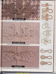 Frog closure styles & diagram for crochet or knit projects. Can also be used for closing fabric covered boxes or top closures for upcycled cardigans Loom Knitting, Knitting Stitches, Hand Knitting, Knitting Patterns, Sewing Patterns, Crochet Patterns, Irish Crochet, Crochet Motif, Knit Crochet