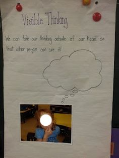 "visible thinking anchor chart ""We can take thinking outside of our head so that other people can see it. Visible Thinking Routines, Visible Learning, School Stuff, Back To School, Success Criteria, Thought Bubbles, Instructional Strategies, Thinking Skills, Science Activities"