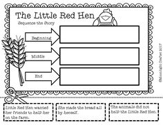 The Little Red Hen Coloring Pages Coloring Ideas Incredible Littleed Hen Coloring Page My Mini Book. The Little Red Hen Coloring Pages Coloring Ideas . Retelling Activities, Language Activities, Kindergarten Activities, Writing Activities, Enrichment Activities, Kindergarten Classroom, Educational Activities, Little Red Hen Story, Little Pigs