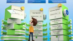 animation video for online site of AHE