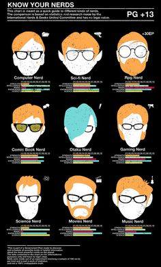nerd!