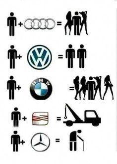BMW best - Cars and motor Bmw Suv, Car Jokes, Car Humor, Bmw Series, Ingenieur Humor, Allroad Audi, Mk6 Gti, Bmw Girl, Bmw Wallpapers