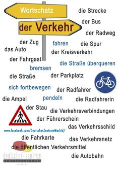 Der Verkehr Deutsch Alemán Wortschatz Vocabulario DAF German