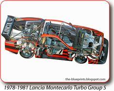 1978-1981+Lancia+Montecarlo+Turbo+Group+5.jpg 1057×842 píxeis
