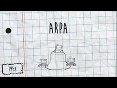 La Historia del Internet - YouTube Math Equations, Digital, Youtube, Knowledge Society, Youtubers, Youtube Movies