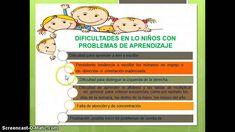 DIFICULTADES ESPECIFICAS DEL APRENDIZAJE