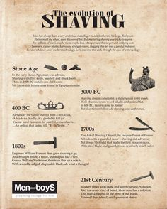 Mens Grooming - Evolution of Shaving