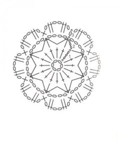 explication diagramme fleur