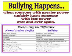 Difference between normal conflict and bullying Elementary School Counseling, School Social Work, School Counselor, Elementary Schools, Bullying Lessons, Bullying Prevention, Student Success, Anti Bullying, Character Education