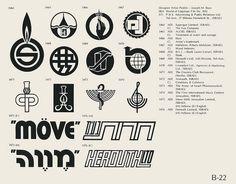 Eric Carl Collection of vintage logos from a edition of the book World of Logotypes jpg Logos Vintage Logo Design, Modern Logo Design, Vintage Logos, Graphic Design, Graphic Art, Logo Branding, Branding Design, Trademark Symbol, Brand Symbols