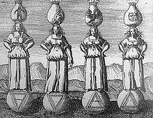 À l'ORIGINE il s'agissait d'une hypothèse de certains philosophes grecs et notamment d'Empédocle au ve siècle av. J.-C., selon laquelle tous les matériaux constituant le monde seraient composés de quatre Éléments : La Terre ; L'Eau ; L'Air ; Le Feu