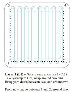 Diagrams – Adventures in Pin Loom Weaving Weaving Loom Diy, Pin Weaving, Weaving Tools, Weaving Projects, Weaving Textiles, Tapestry Weaving, String Crafts, Yarn Crafts, Cat Cross Stitches