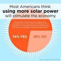 To Learn More About How To Go Green and Save Green With Solar Energy Visit www.GreenerDawn.com