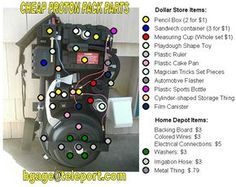 Build ideas for proton pack