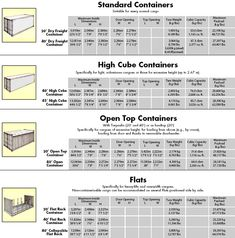 Storage Container sizes in metric and pricess | Container Sizes - Nilson International : Welcome to Nilson ...
