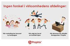 Årsafslutningen med Prophix