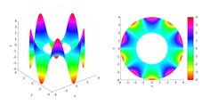 Laplace's equation on an annulus - Laplace's equation - Wikipedia, the free encyclopedia