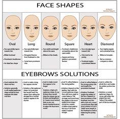 http://satinsmoothblog.files.wordpress.com/2014/02/eyebrow_shapes2.jpg