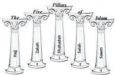 an overview of islam and the five pillars of islamic faith This article looks at the five pillars of islam, which are the five obligations that every muslim must satisfy in order to live a good and responsible life the most important muslim practices are the five pillars of islam the five pillars of islam are the five obligations that every muslim must.