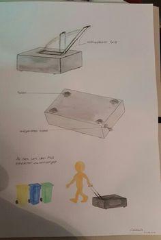 Hausaufgabe hannover produktdesign mappe pinterest for Produktdesign hannover