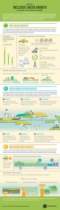 #Crescere in modo #sostenibile non è una #possibilità ma un #dovere #morale.  #green #business #progresso #sostenibile #live #future
