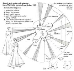 DIY Vintage 1930s Nightgown - FREE Sewing Draft Pattern