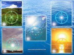 Publicado por KAI    A lo largo de la historia los números han simbolizado energías y arqueti...