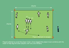 Warm Up Routine 4 - Warm Up Drills - Soccer Drills & Football Drills - Professional Soccer Coaching Soccer Skills For Kids, Soccer Practice, Soccer Coaching, Soccer Training, Soccer Warm Ups, Warm Up Stretches, Warm Up Routine, Football Drills, Professional Soccer