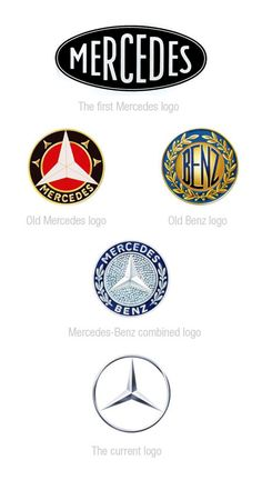 The history of various car brands, including BMW, Renault and others.