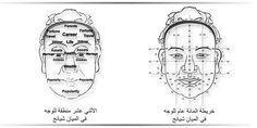 إن أقدم اتجاهمعروف لقراءة الوجه هو علم قراءة الوجه الصيني منذ حوالي 2700 عام فيما يعرف حديثابالميان شيانج Mian Xiang والذي بدأ في الانتشار آن ذاك كجزءٍ من علوم الميتافيزيقا الصينية، وكذلك كجزء من ممارسات الطبّ الصيني التقليديّ. ولهذا ترتبط قراءة الوجه الصينية ارتباطا وثيقا بعلوم الطاقة الحيوية الصينية، فيرى الصينيون أن السبب وراء تكوين [...]