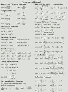 Trigonometry cheat sheet poster user friendly educational brand new. will ship in a tube. multiple item purchases are combined the next Maths Formulas List, Algebra Formulas, Physics Formulas, Physics And Mathematics, Math Cheat Sheet, Cheat Sheets, Geometry Formulas, Maths Solutions, Math Notes