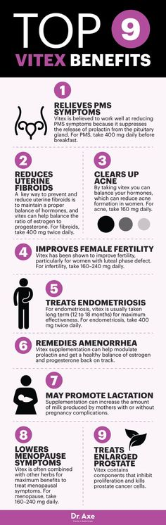 Vitex (chasteberry) benefits - Dr. Axe http://www.draxe.com #health #holistic #natural