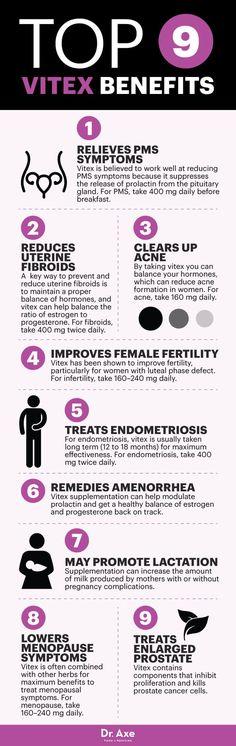 Vitex benefits - Dr. Axe http://www.draxe.com #health #holistic #natural