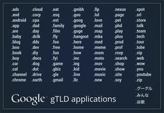 Google gTLD applications -- all the new gTLDs Google applied for
