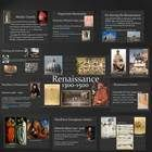 This Renaissance PowerPoint is an easy way to teach your students about the Italian and Northern Renaissance.