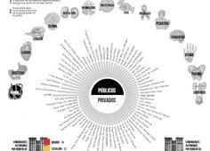 A Saúde visualizada em 2014